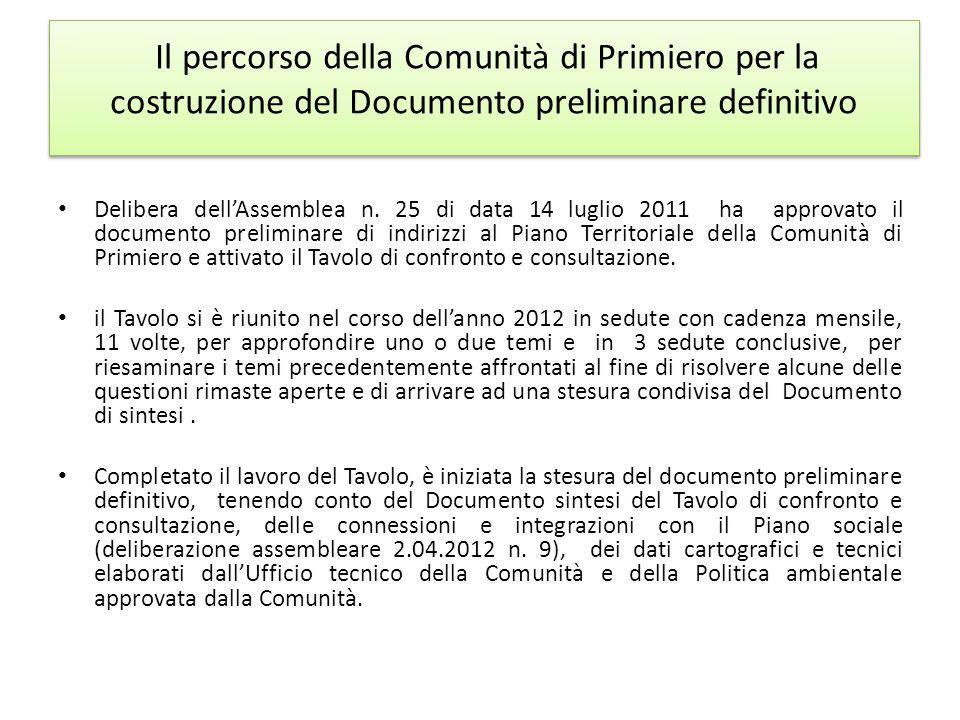 Il percorso della Comunità di Primiero per la costruzione del Documento preliminare definitivo Delibera dellAssemblea n.