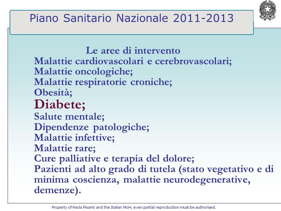 Le aree di intervento Malattie cardiovascolari e cerebrovascolari; Malattie oncologiche; Malattie respiratorie croniche; Obesità; Diabete; Salute ment