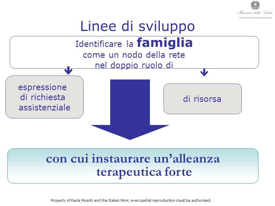 Linee di sviluppo Identificare la famiglia come un nodo della rete nel doppio ruolo di espressione di richiesta assistenziale con cui instaurare unall