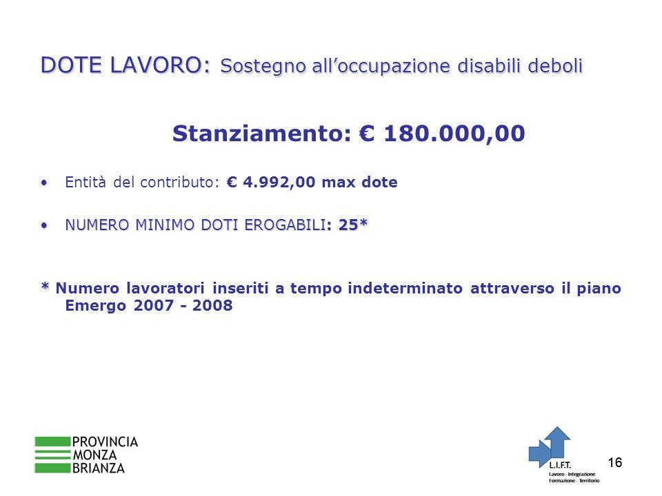 16 DOTE LAVORO: Sostegno alloccupazione disabili deboli Stanziamento: 180.000,00 Entità del contributo: 4.992,00 max dote NUMERO MINIMO DOTI EROGABILI: 25*NUMERO MINIMO DOTI EROGABILI: 25* * * Numero lavoratori inseriti a tempo indeterminato attraverso il piano Emergo 2007 - 2008