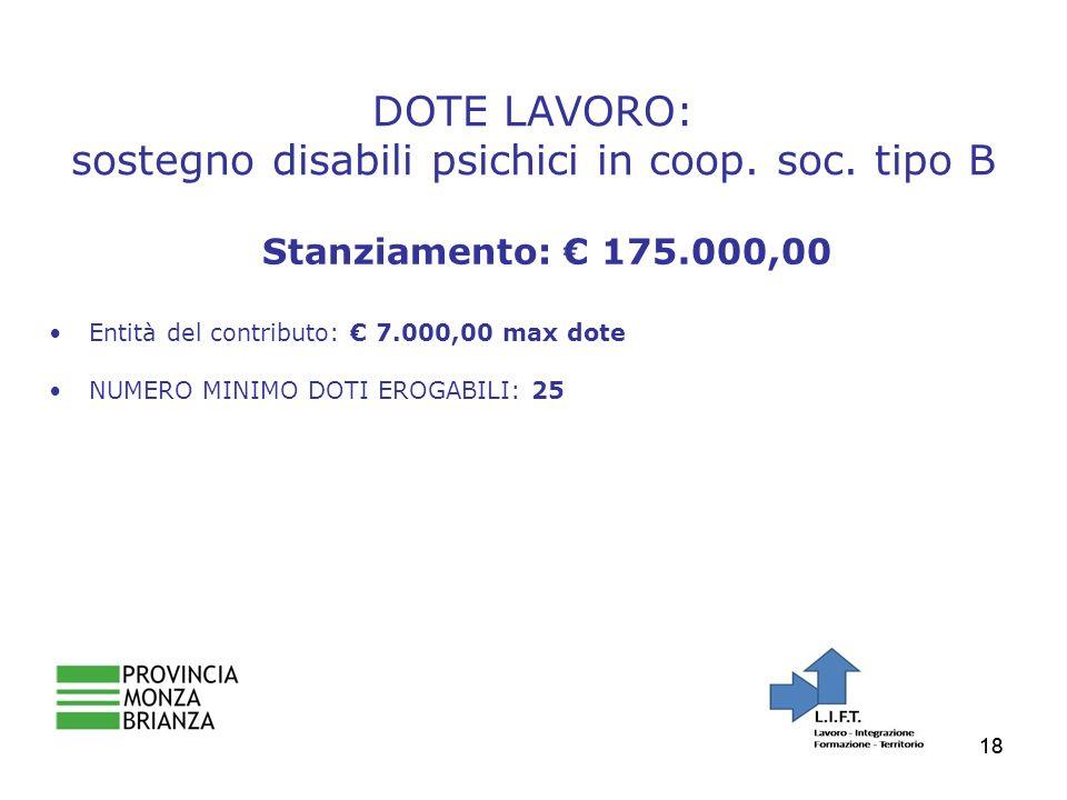 18 DOTE LAVORO: sostegno disabili psichici in coop.