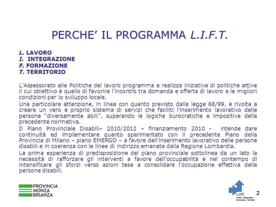 22 PERCHE IL PROGRAMMA L.I.F.T. L. LAVORO I. INTEGRAZIONE F.