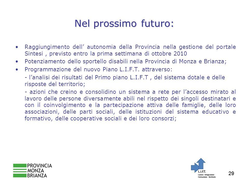 29 Nel prossimo futuro: Raggiungimento dell autonomia della Provincia nella gestione del portale Sintesi, previsto entro la prima settimana di ottobre 2010 Potenziamento dello sportello disabili nella Provincia di Monza e Brianza; Programmazione del nuovo Piano L.I.F.T.