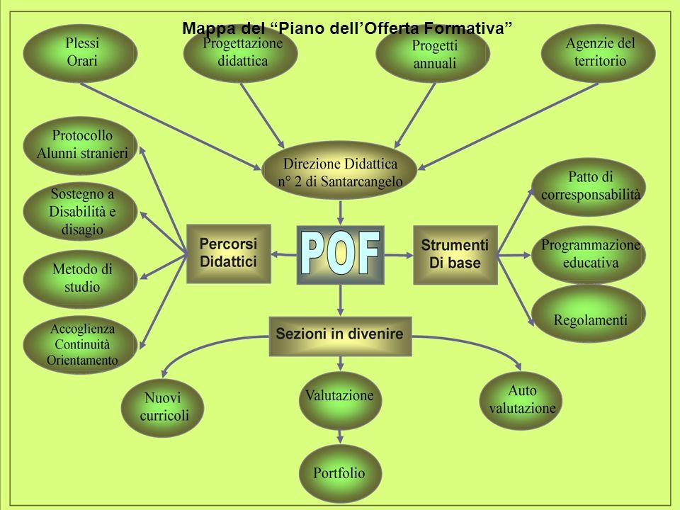 2 Mappa del Piano dellOfferta Formativa