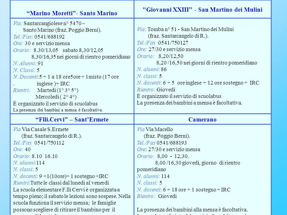 5 Marino Moretti- Santo Marino