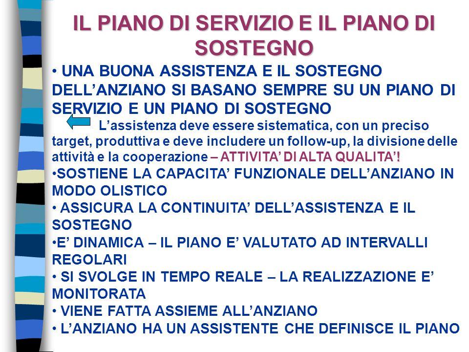 IL PIANO DI SERVIZIO E IL PIANO DI SOSTEGNO UNA BUONA ASSISTENZA E IL SOSTEGNO DELLANZIANO SI BASANO SEMPRE SU UN PIANO DI SERVIZIO E UN PIANO DI SOSTEGNO .