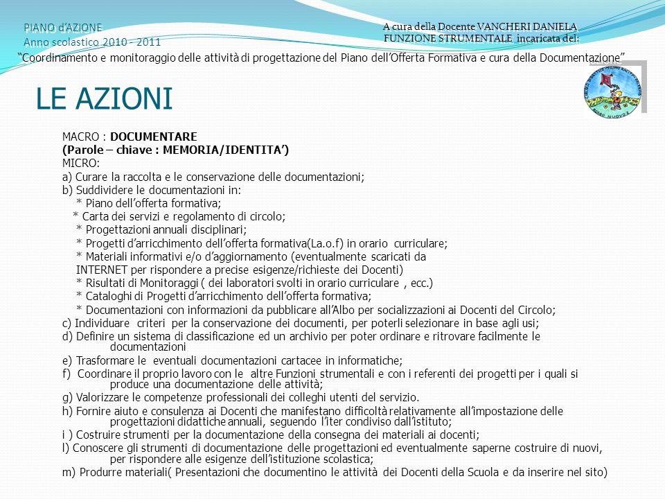 PIANO dAZIONE Anno scolastico 2010 - 2011 LE AZIONI A cura della Docente VANCHERI DANIELA FUNZIONE STRUMENTALE incaricata del: A cura della Docente VANCHERI DANIELA FUNZIONE STRUMENTALE incaricata del: MACRO: COSTRUIRE DOCUMENTI (Parole chiave: MEMORIA/IDENTITA – INFORMAZIONE – RICERCA – CONOSCENZA) MICRO: a) Produrre registri per la registrazione degli interventi delle FF.SS.