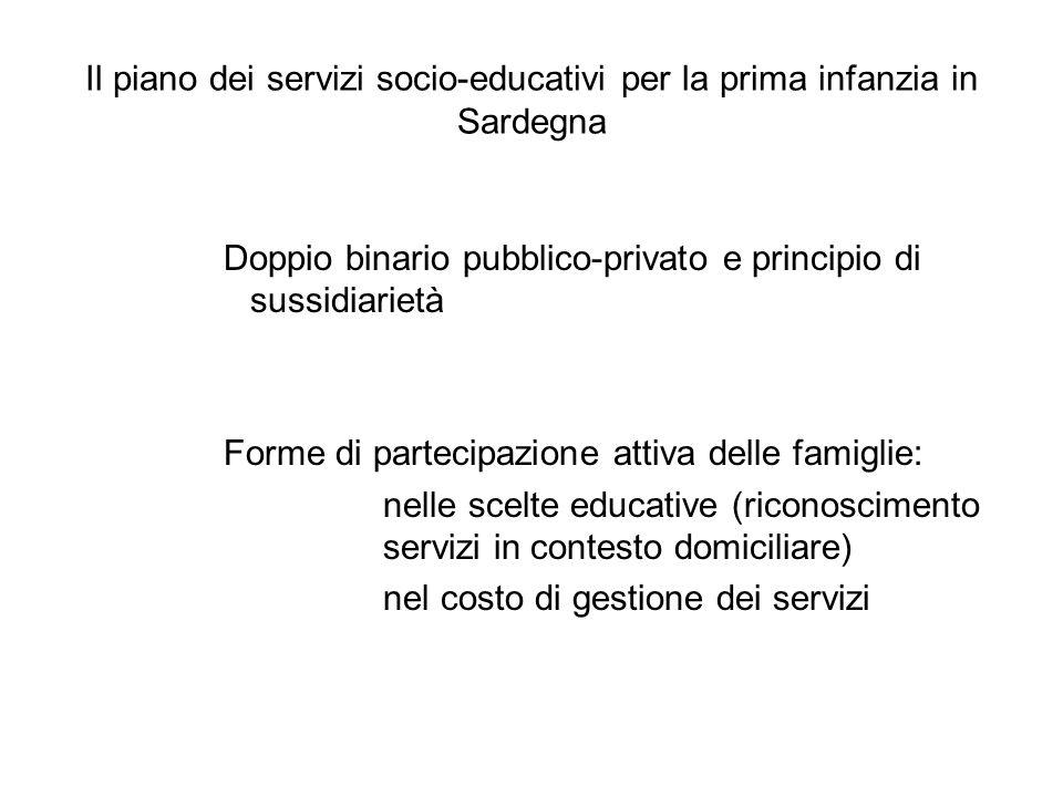 Il piano dei servizi socio-educativi per la prima infanzia in Sardegna Doppio binario pubblico-privato e principio di sussidiarietà Forme di partecipazione attiva delle famiglie: nelle scelte educative (riconoscimento servizi in contesto domiciliare) nel costo di gestione dei servizi