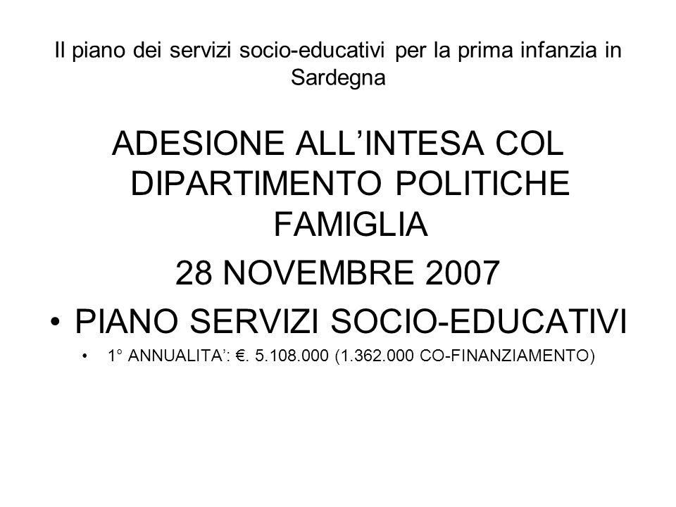 Il piano dei servizi socio-educativi per la prima infanzia in Sardegna ADESIONE ALLINTESA COL DIPARTIMENTO POLITICHE FAMIGLIA 28 NOVEMBRE 2007 PIANO SERVIZI SOCIO-EDUCATIVI 1° ANNUALITA:.