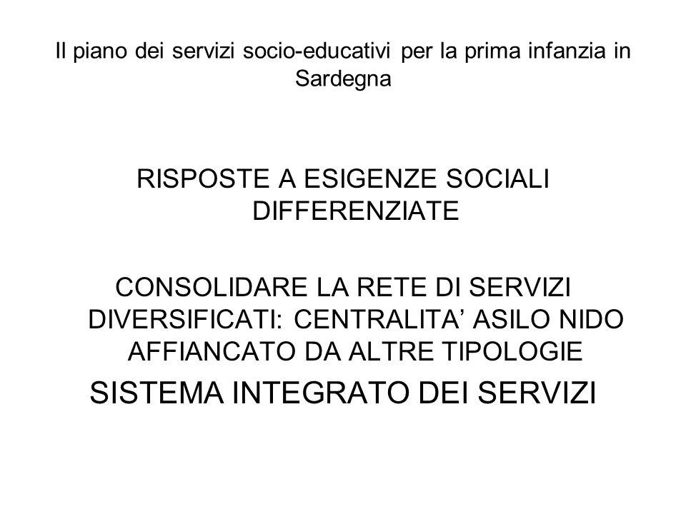 Il piano dei servizi socio-educativi per la prima infanzia in Sardegna RISPOSTE A ESIGENZE SOCIALI DIFFERENZIATE CONSOLIDARE LA RETE DI SERVIZI DIVERSIFICATI: CENTRALITA ASILO NIDO AFFIANCATO DA ALTRE TIPOLOGIE SISTEMA INTEGRATO DEI SERVIZI