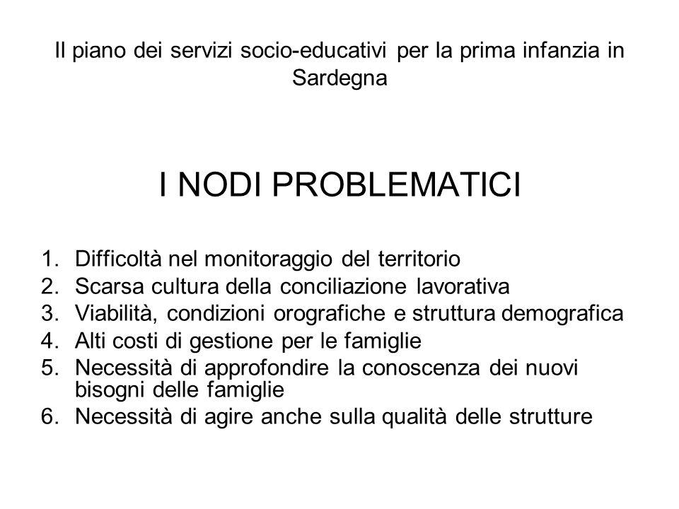 Il piano dei servizi socio-educativi per la prima infanzia in Sardegna I NODI PROBLEMATICI 1.Difficoltà nel monitoraggio del territorio 2.Scarsa cultu