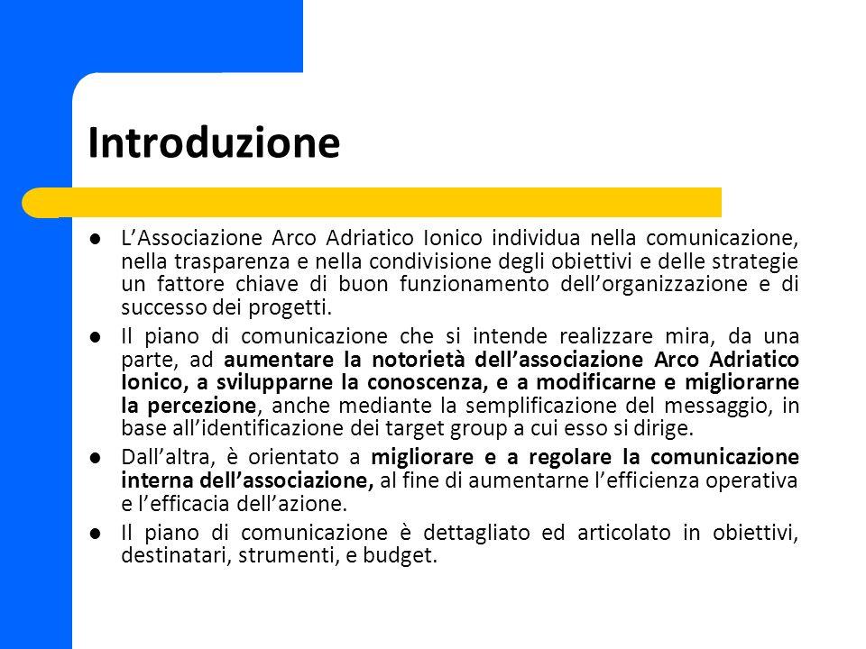 Introduzione LAssociazione Arco Adriatico Ionico individua nella comunicazione, nella trasparenza e nella condivisione degli obiettivi e delle strategie un fattore chiave di buon funzionamento dellorganizzazione e di successo dei progetti.