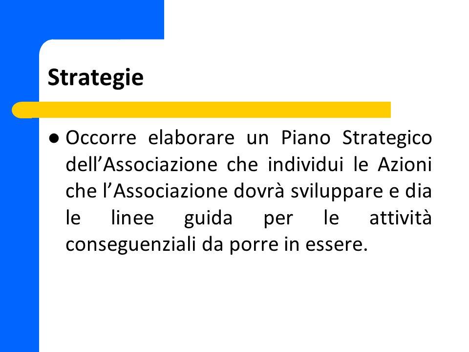 Strategie Occorre elaborare un Piano Strategico dellAssociazione che individui le Azioni che lAssociazione dovrà sviluppare e dia le linee guida per le attività conseguenziali da porre in essere.