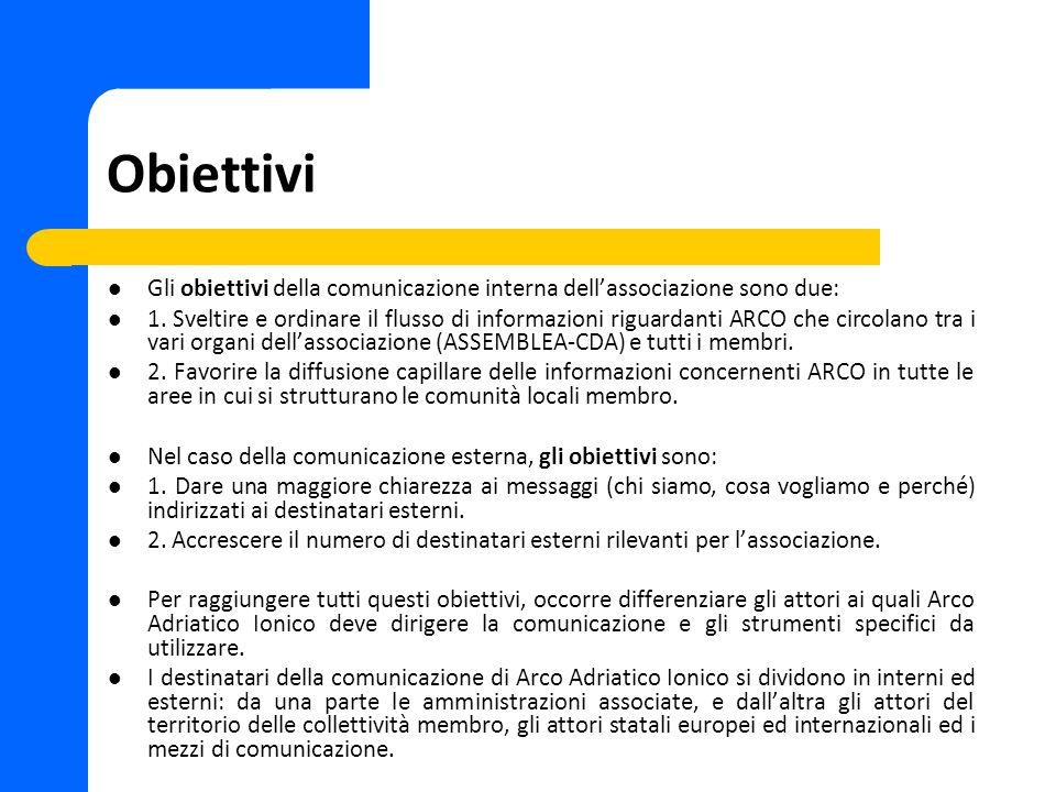 Obiettivi Gli obiettivi della comunicazione interna dellassociazione sono due: 1.