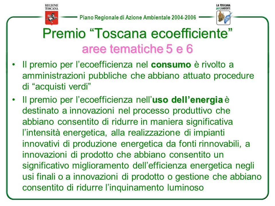 Piano Regionale di Azione Ambientale 2004-2006 Premio Toscana ecoefficiente aree tematiche 5 e 6 consumoIl premio per lecoefficienza nel consumo è rivolto a amministrazioni pubbliche che abbiano attuato procedure di acquisti verdi uso dellenergiaIl premio per lecoefficienza nelluso dellenergia è destinato a innovazioni nel processo produttivo che abbiano consentito di ridurre in maniera significativa lintensità energetica, alla realizzazione di impianti innovativi di produzione energetica da fonti rinnovabili, a innovazioni di prodotto che abbiano consentito un significativo miglioramento dellefficienza energetica negli usi finali o a innovazioni di prodotto o gestione che abbiano consentito di ridurre linquinamento luminoso