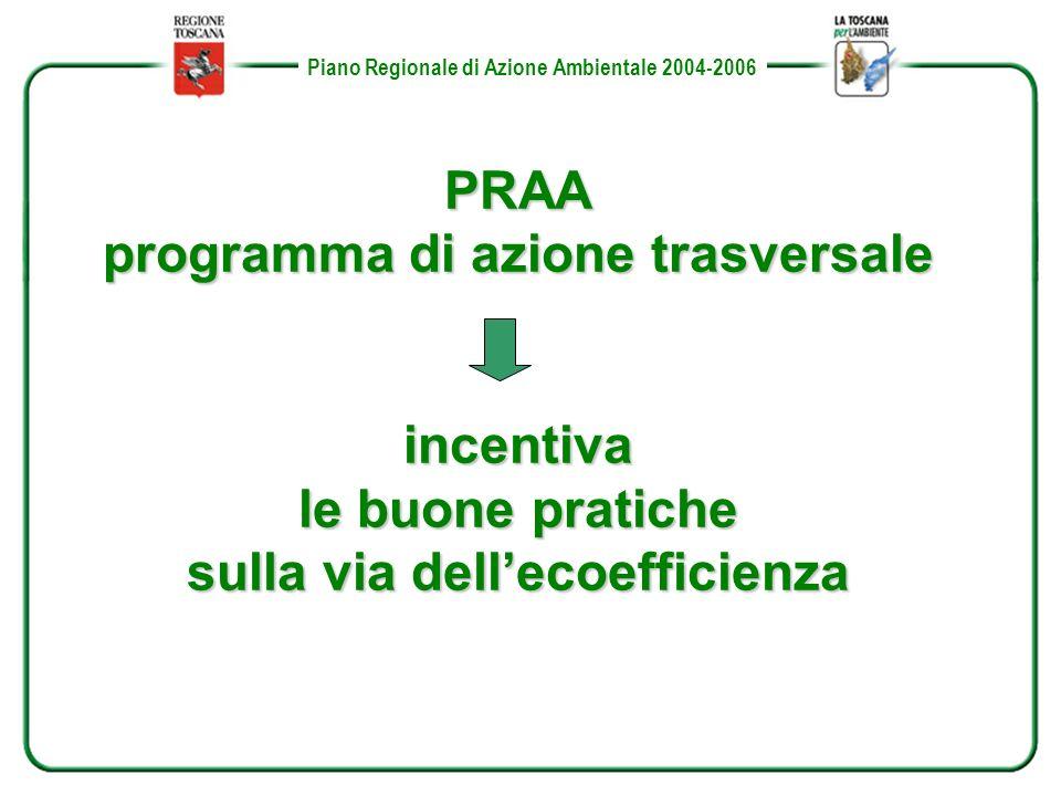 PRAA programma di azione trasversale incentiva le buone pratiche sulla via dellecoefficienza