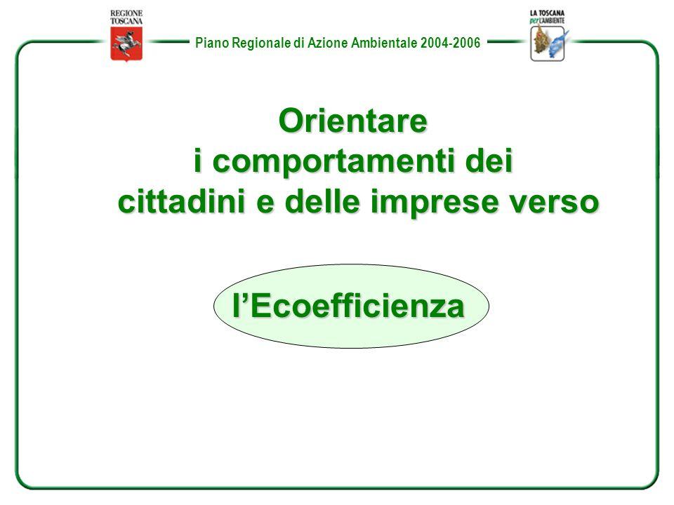 Piano Regionale di Azione Ambientale 2004-2006 Orientare i comportamenti dei cittadini e delle imprese verso cittadini e delle imprese verso lEcoefficienza