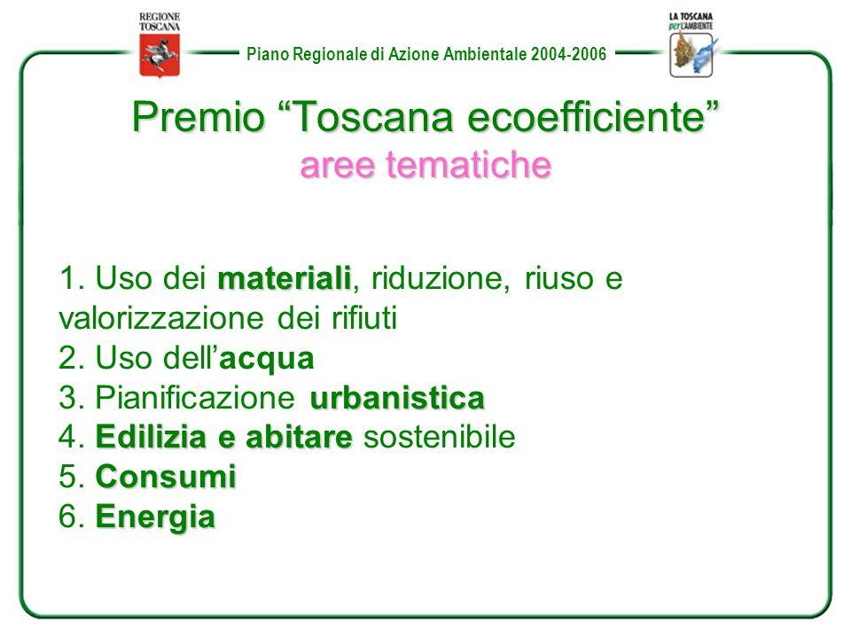 Piano Regionale di Azione Ambientale 2004-2006 materiali 1.