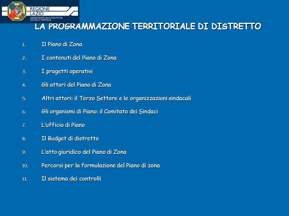 LA PROGRAMMAZIONE TERRITORIALE DI DISTRETTO 1. Il Piano di Zona 2.