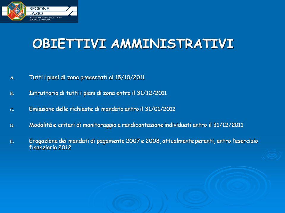 OBIETTIVI AMMINISTRATIVI A. Tutti i piani di zona presentati al 15/10/2011 B.