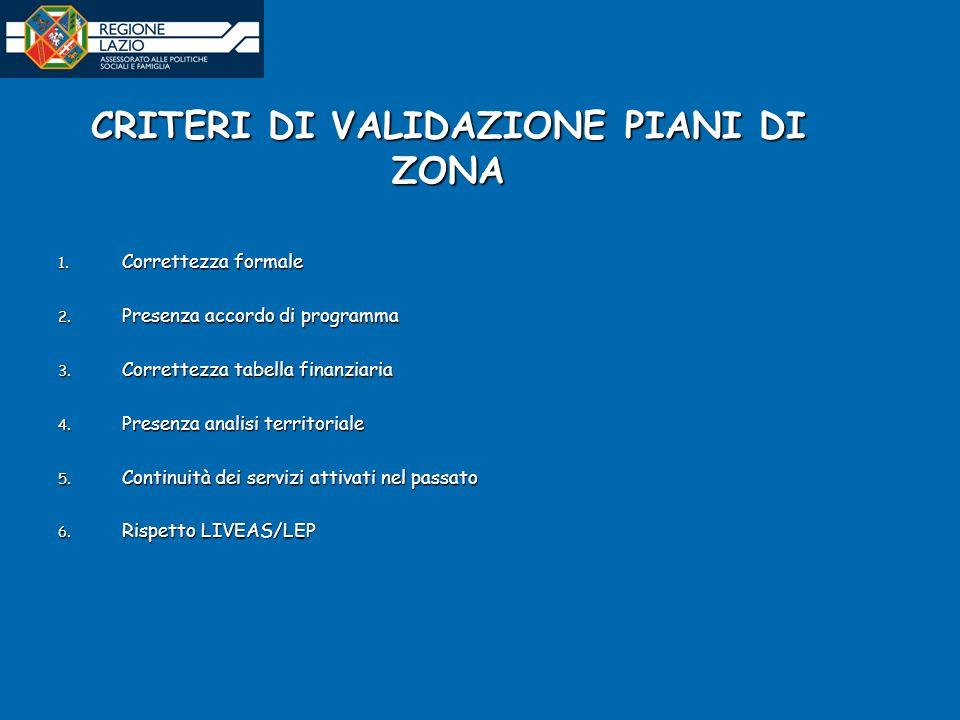 CRITERI DI VALIDAZIONE PIANI DI ZONA 1. Correttezza formale 2.