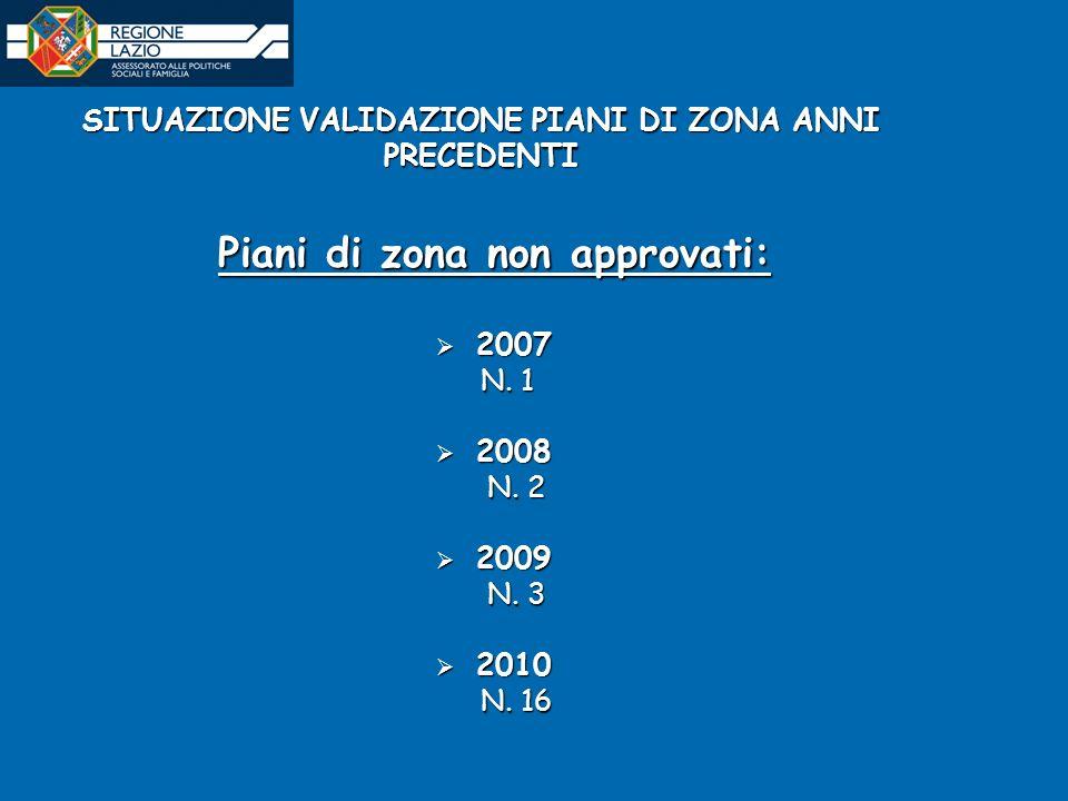 SITUAZIONE VALIDAZIONE PIANI DI ZONA ANNI PRECEDENTI Piani di zona non approvati: 2007 2007 N.