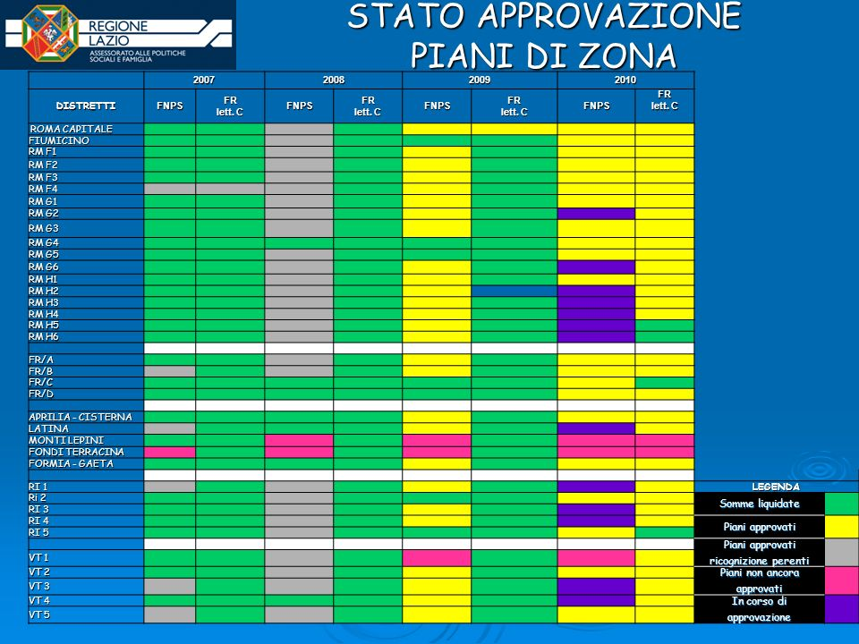 STATO APPROVAZIONE PIANI DI ZONA 2007200820092010 DISTRETTIFNPSFR lett. C FNPSFR FNPSFR FNPSFR ROMA CAPITALE FIUMICINO RM F1 RM F2 RM F3 RM F4 RM G1 R