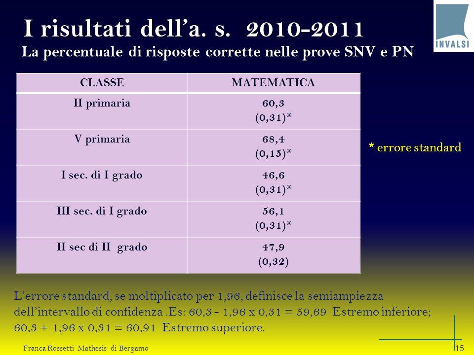 I risultati della. s. 2010-2011 * errore standard CLASSEMATEMATICA II primaria60,3 (0,31)* V primaria68,4 (0,15)* I sec. di I grado46,6 (0,31)* III se