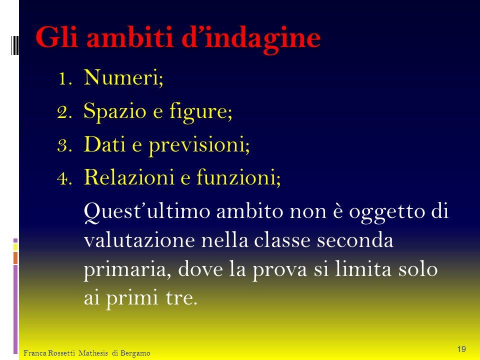 Gli ambiti dindagine 1. Numeri; 2. Spazio e figure; 3. Dati e previsioni; 4. Relazioni e funzioni; Questultimo ambito non è oggetto di valutazione nel