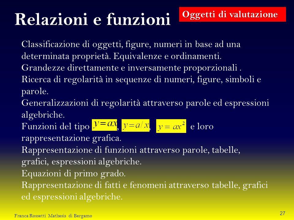 Relazioni e funzioni Oggetti di valutazione Classificazione di oggetti, figure, numeri in base ad una determinata proprietà. Equivalenze e ordinamenti