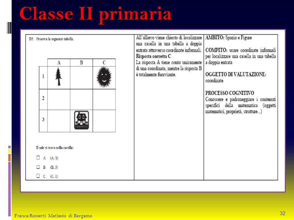 Classe II primaria 32 Franca Rossetti Mathesis di Bergamo
