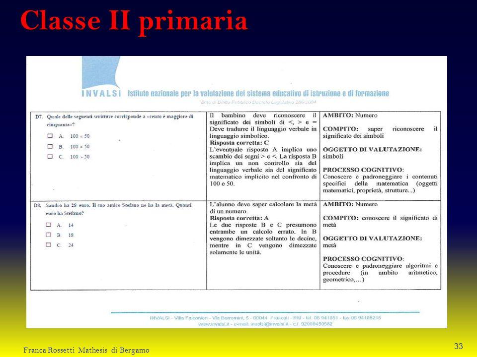 Classe II primaria 33 Franca Rossetti Mathesis di Bergamo