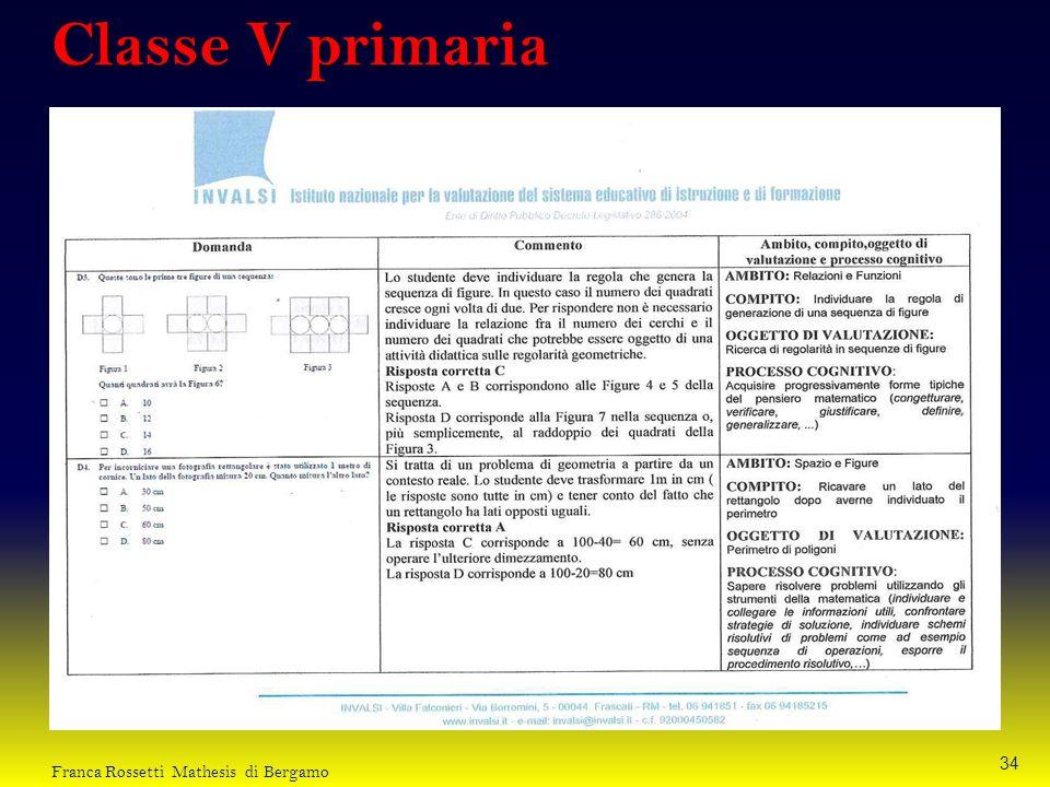 Classe V primaria 34 Franca Rossetti Mathesis di Bergamo