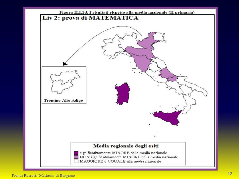 42 Franca Rossetti Mathesis di Bergamo