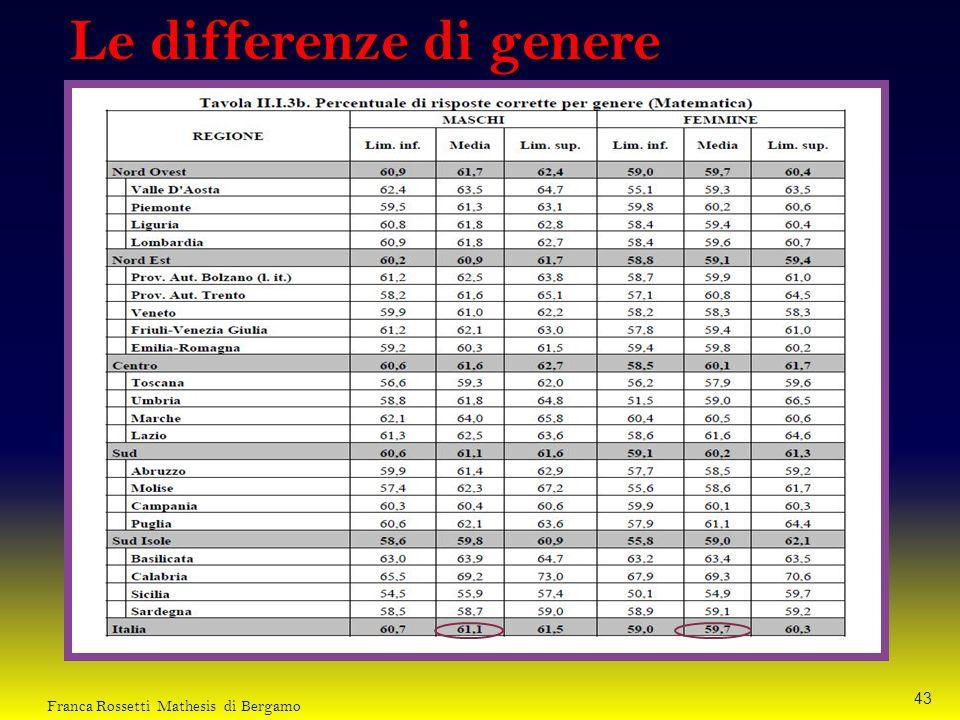 Le differenze di genere 43 Franca Rossetti Mathesis di Bergamo