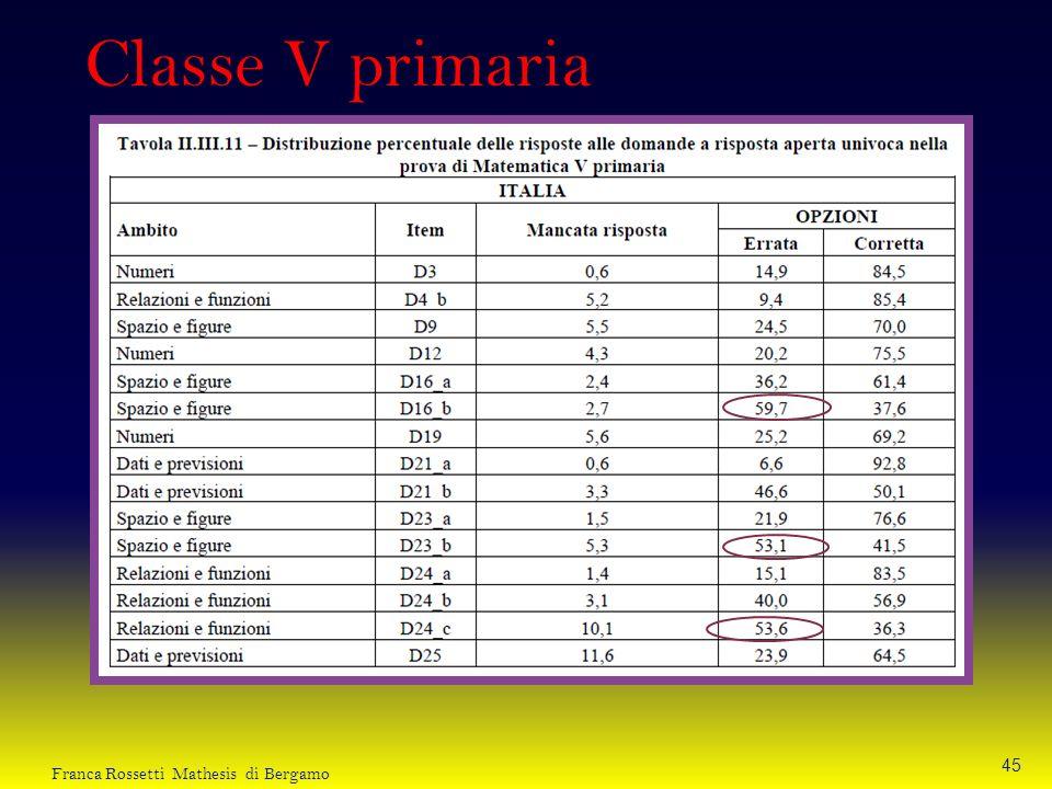 Classe V primaria 45 Franca Rossetti Mathesis di Bergamo