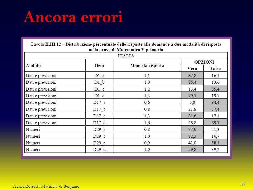 Ancora errori 47 Franca Rossetti Mathesis di Bergamo