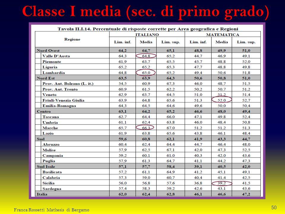 Classe I media (sec. di primo grado) 50 Franca Rossetti Mathesis di Bergamo