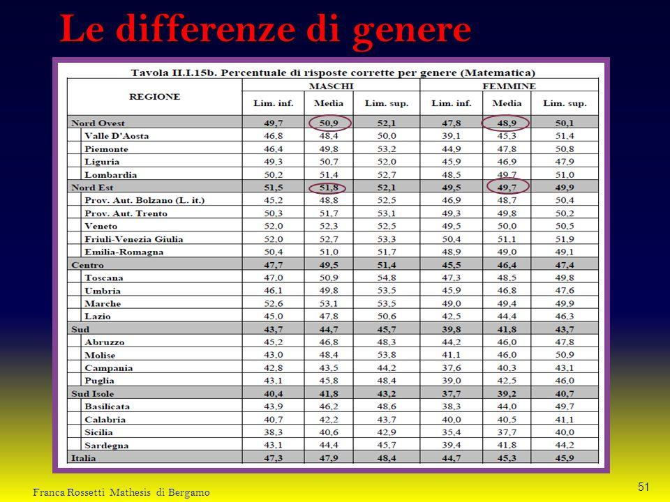 Le differenze di genere 51 Franca Rossetti Mathesis di Bergamo