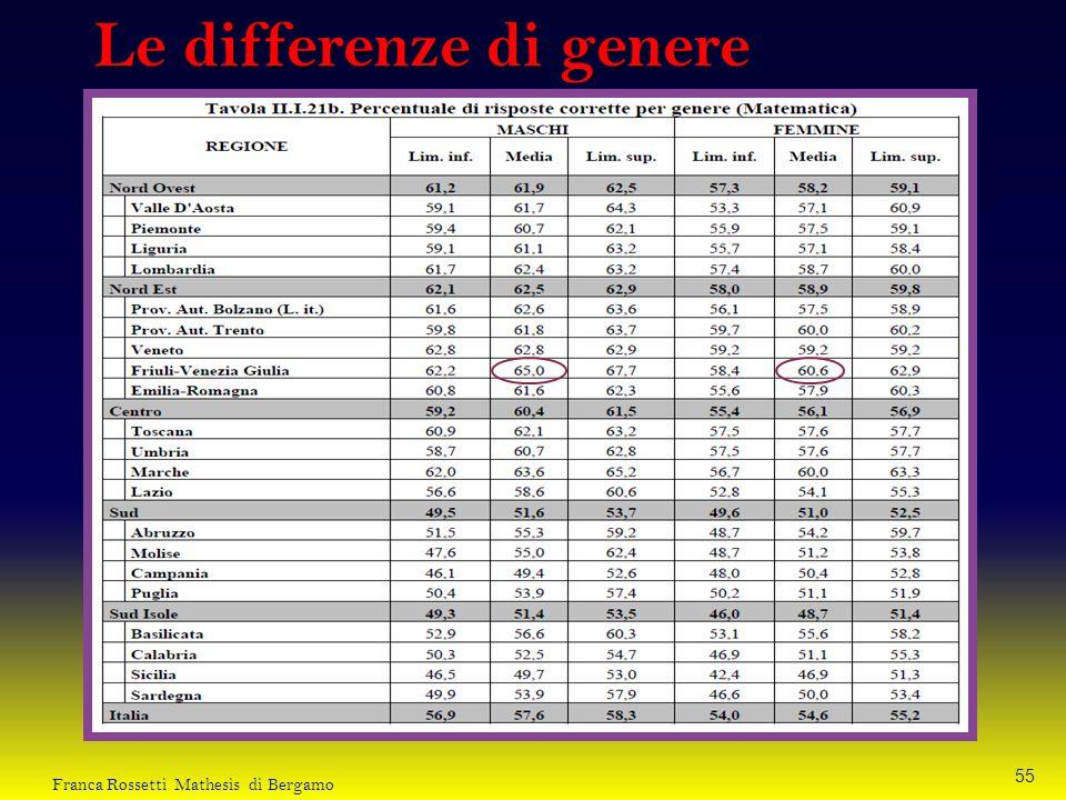 Le differenze di genere 55 Franca Rossetti Mathesis di Bergamo