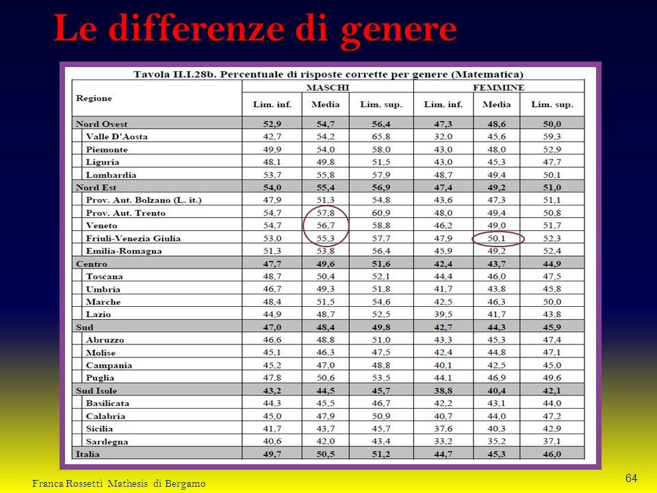 Le differenze di genere 64 Franca Rossetti Mathesis di Bergamo