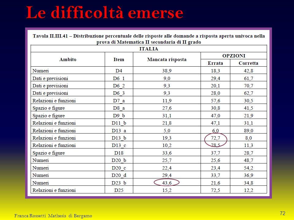 Le difficoltà emerse 72 Franca Rossetti Mathesis di Bergamo