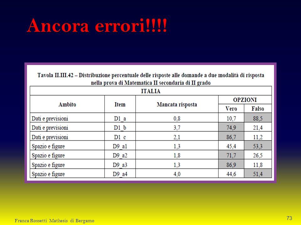 Ancora errori!!!! 73 Franca Rossetti Mathesis di Bergamo