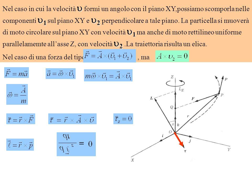 1 2 1 2 Nel caso in cui la velocità formi un angolo con il piano XY,possiamo scomporla nelle componenti 1 sul piano XY e 2 perpendicolare a tale piano