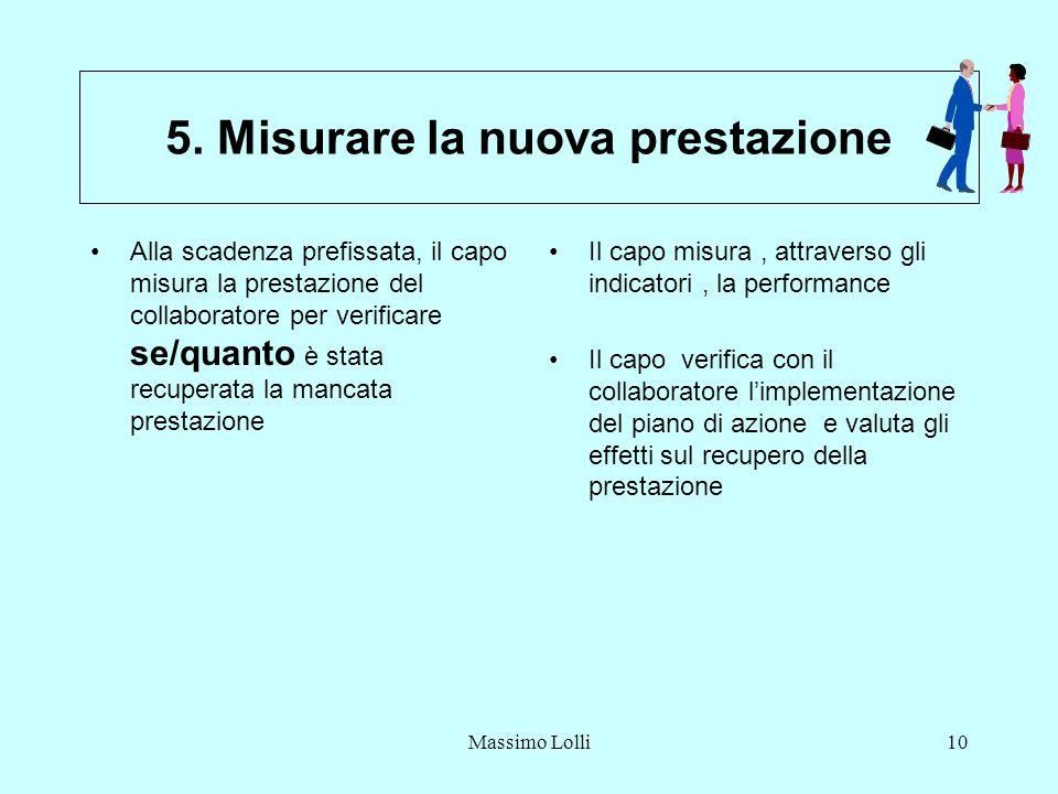 Massimo Lolli10 5.