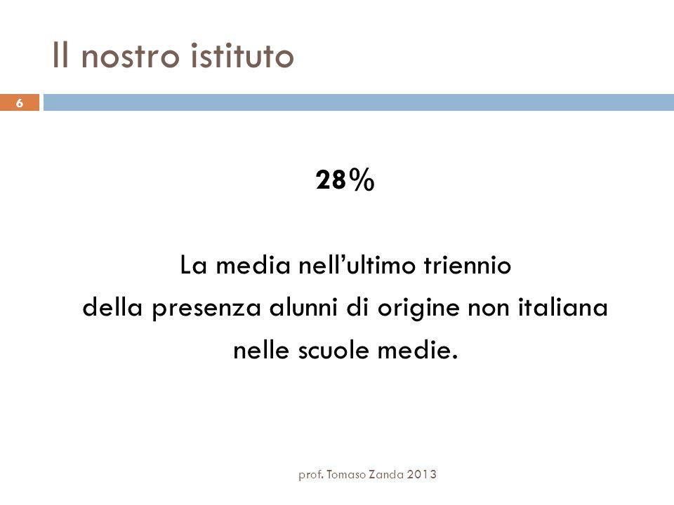 6 Il nostro istituto 28% La media nellultimo triennio della presenza alunni di origine non italiana nelle scuole medie.
