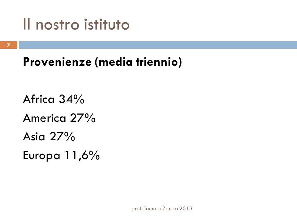 prof. Tomaso Zanda 2013 7 Il nostro istituto Provenienze (media triennio) Africa 34% America 27% Asia 27% Europa 11,6%