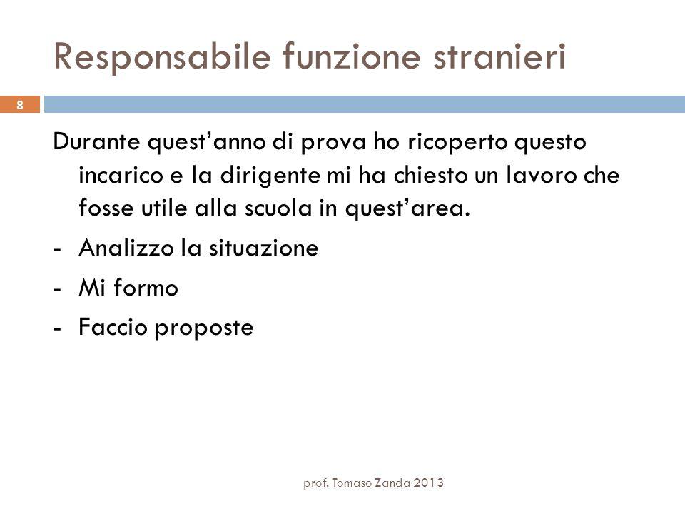 19 Italiano L2 prof.Tomaso Zanda 2013 19 Priorità dellapprendimento dellitaliano: A.