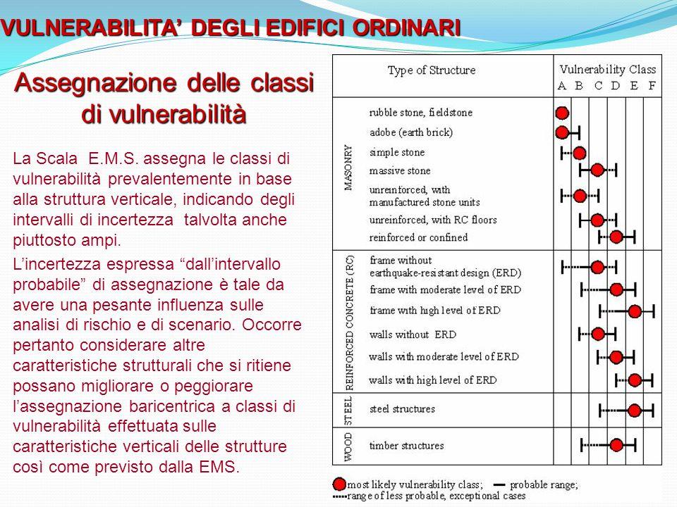 VULNERABILITA DEGLI EDIFICI ORDINARI La Scala E.M.S. assegna le classi di vulnerabilità prevalentemente in base alla struttura verticale, indicando de