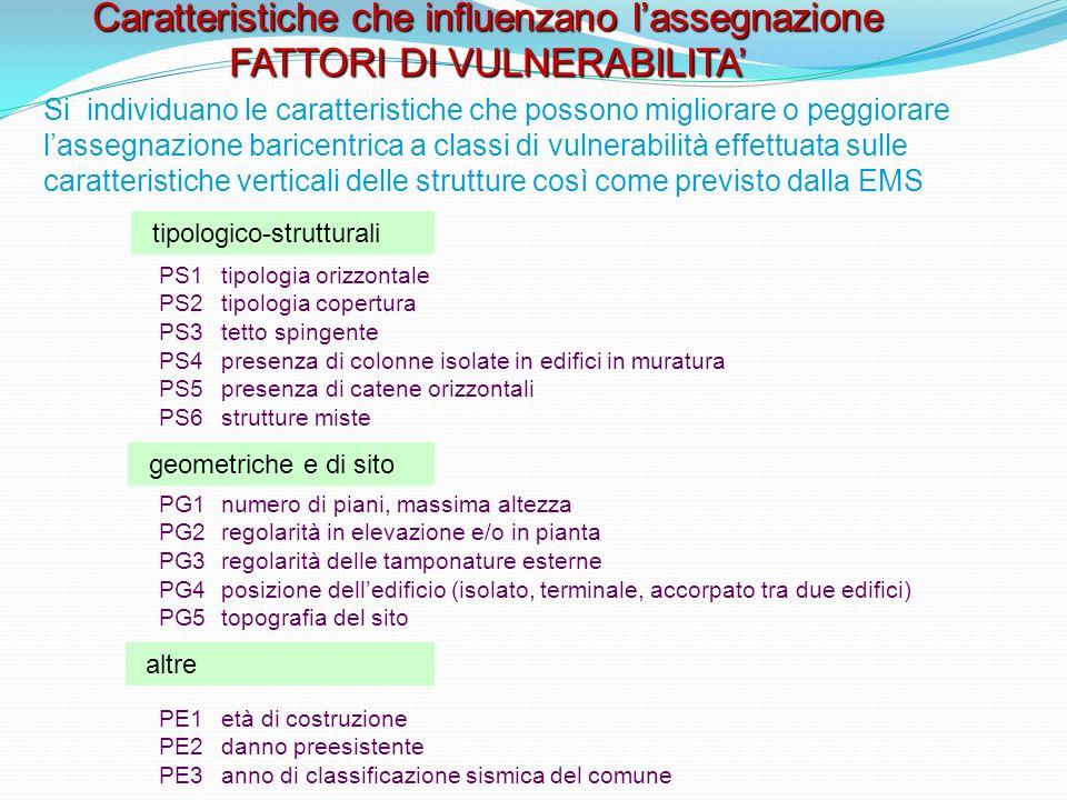 Caratteristiche che influenzano lassegnazione FATTORI DI VULNERABILITA PS1 tipologia orizzontale PS2 tipologia copertura PS3 tetto spingente PS4 prese